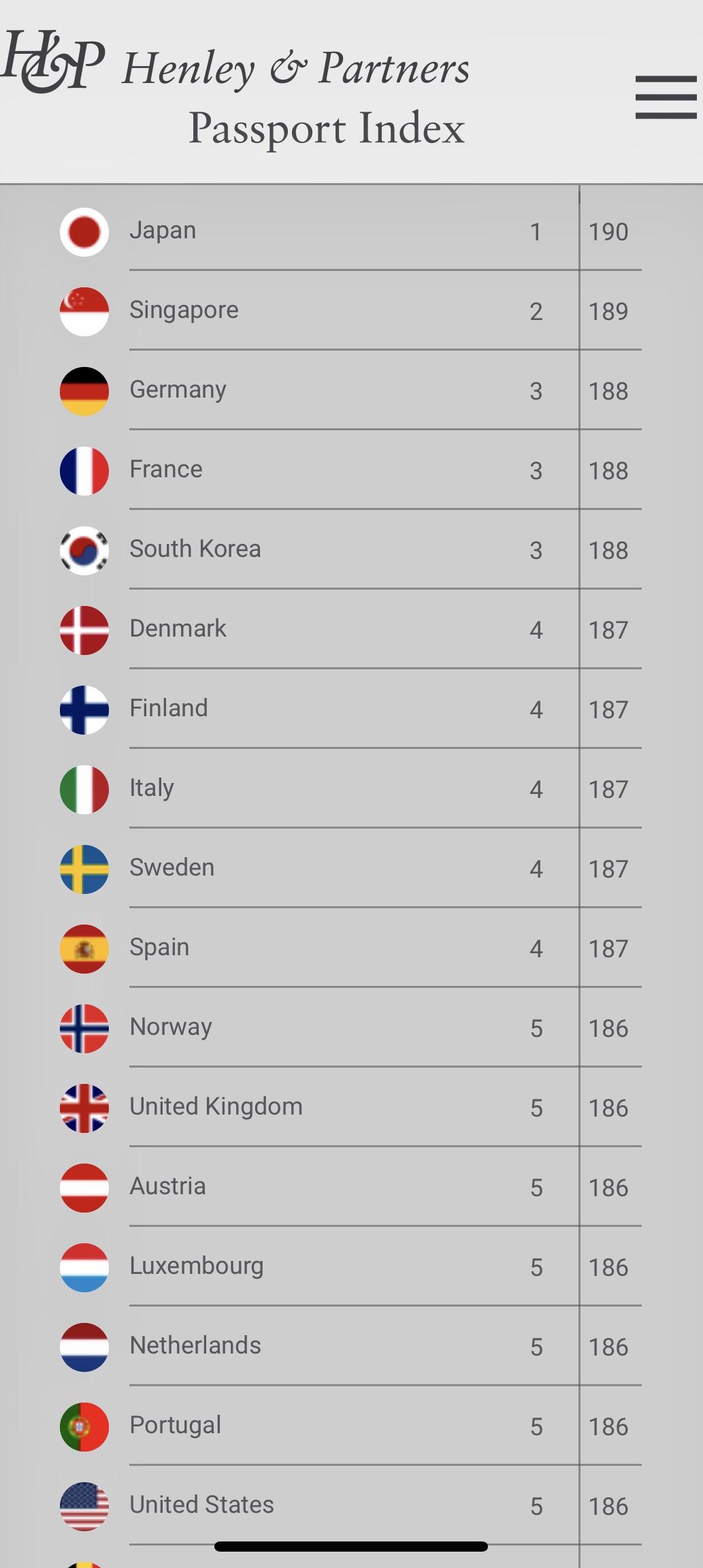 Avrupada vizesiz seyahat eden ülkeler - son dakikada nereye bırakılmalı
